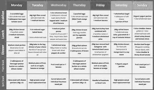diet plans for free to lose weight