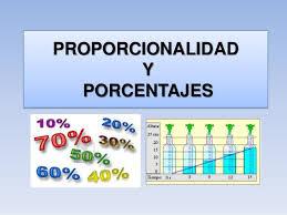 https://luisamariaarias.wordpress.com/matematicas/tema-11proporcionalidad-y-porcentaje/