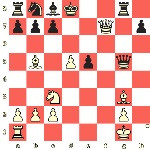 Les Blancs jouent et matent en 4 coups - Wilhelm Steinitz vs V Beljaev, Londres, 1866