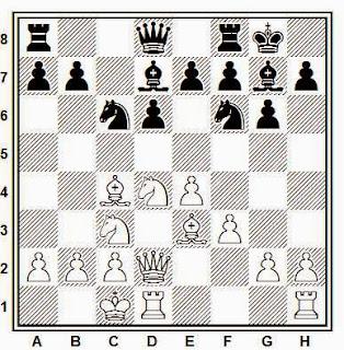 Partida de ajedrez Laminov - Chunko, 1985, posición después de 10.O-O-O