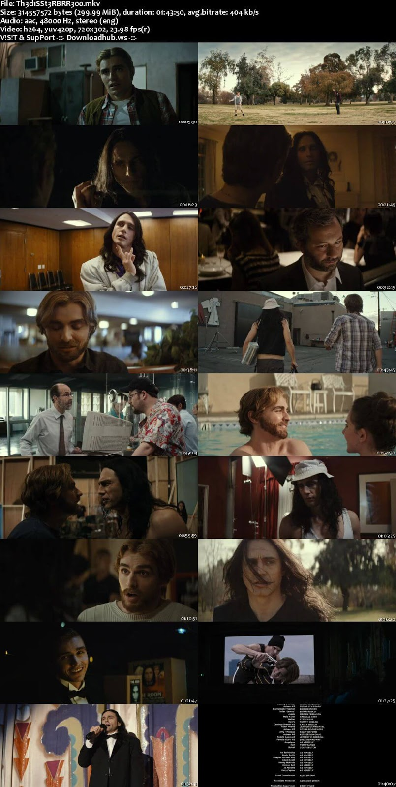 The Disaster Artist 2017 English 480p BRRip ESubs
