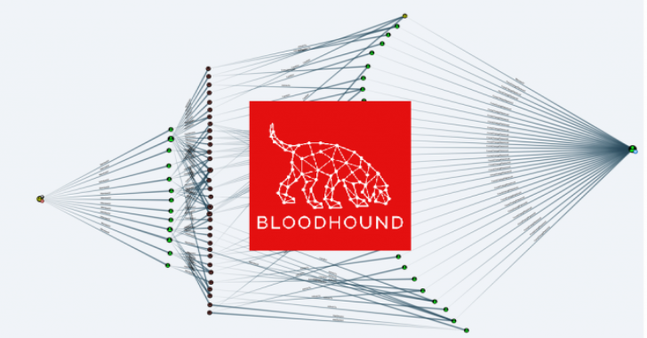 Max : Maximizing BloodHound With A Simple Suite Of Tools
