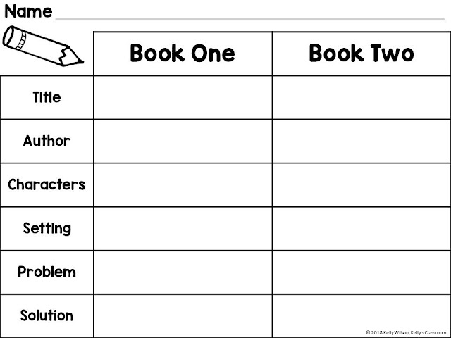Comparing Books by Kelly's Classroom Online