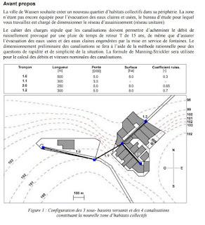 Pré-dimensionnement d'un réseau d'assainissement à l'aide de la formule rationnelle – Application à la ville de Wassen (Ur, Suisse).