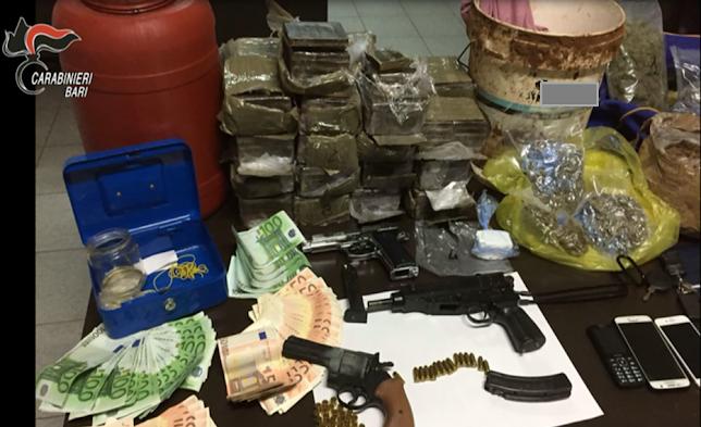 Bari: sgominata associazione vicina al clan Palermiti dedita al traffico di stupefacenti