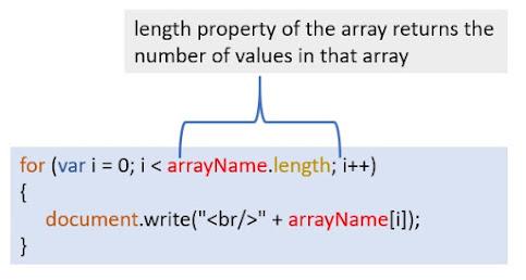 Iterating array values