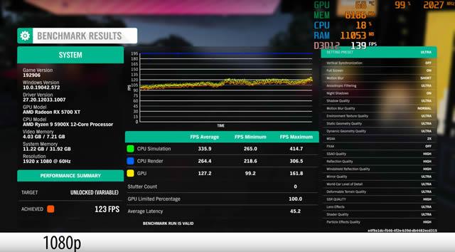 AMD RYZEN 9 5900X TEST FORZA 1080P