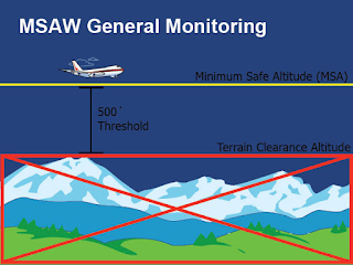 Minimum Safe Altitude Warning (MSAW)