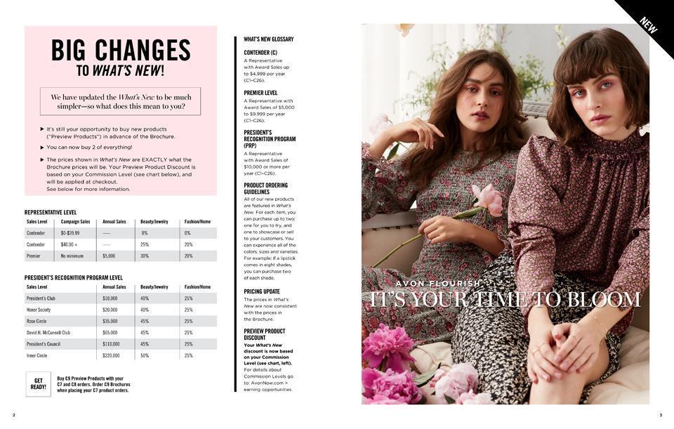 Avon What's New Campaign 9 2020