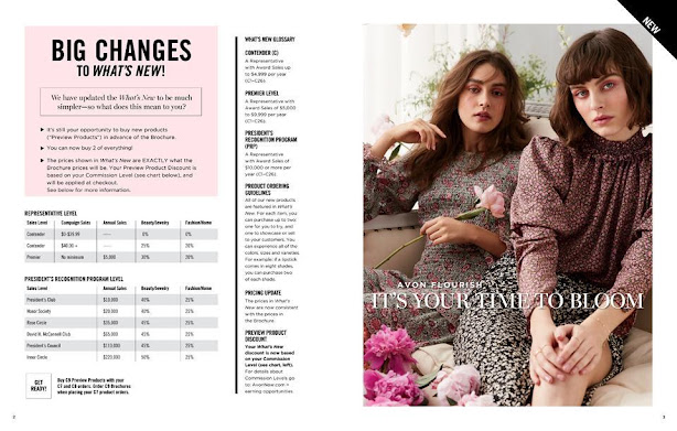 Avon What's New Campaign 9 2020