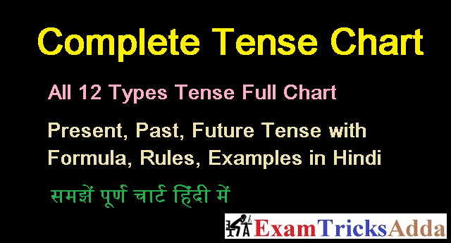 Learn Complete Tense Chart in Hindi