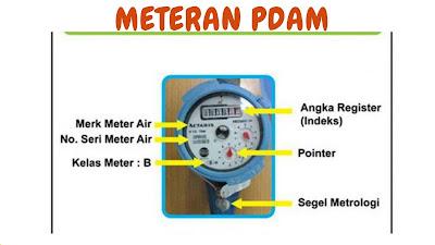 Meteran PDAM