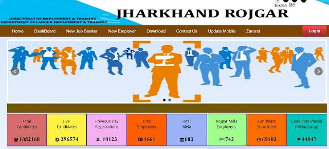 Online Berojgari Bhatta jharkhand 2020