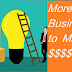 Latest 5 New business ideas which can make you boss