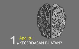 Mengenal Apa Itu Arti Kecerdasan Buatan (AI)