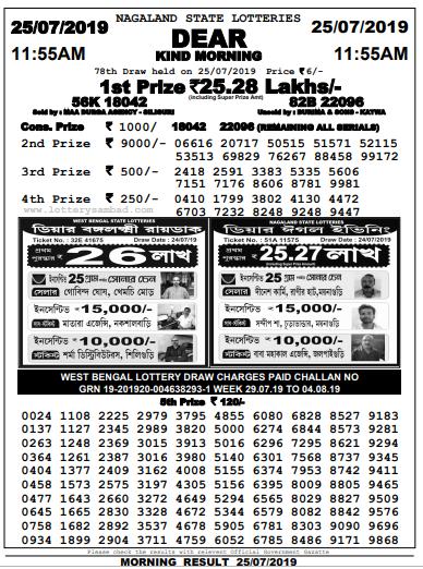 Dear Kind Morning,Nagaland State Lottery