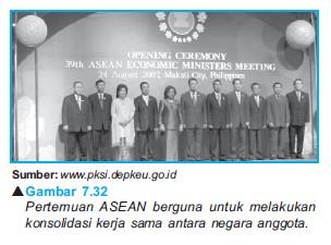 Badan Badan Kerja Sama Ekonomi Internasional