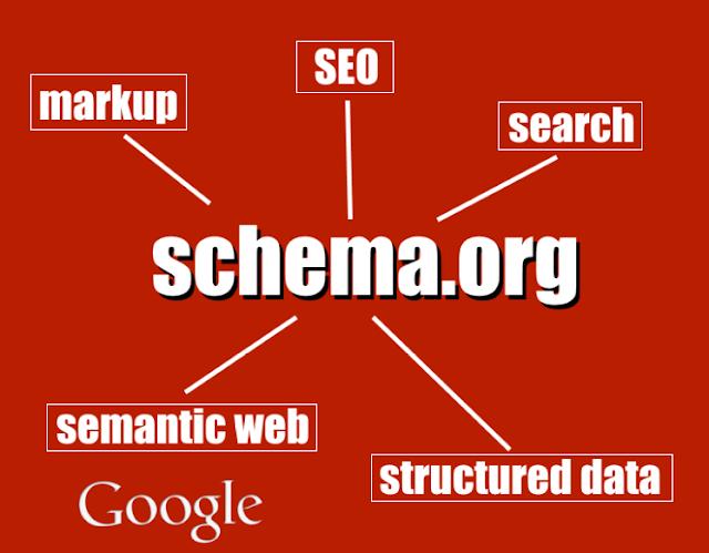 Cấu trúc Schema