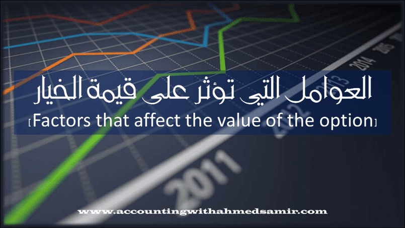 Factors that affect the value of the option