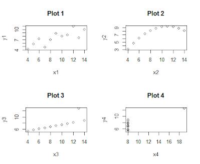 univariate linear regression in data science