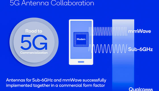 mmWave مقابل 6Ghz الفرعي: ما الفرق بينهما؟