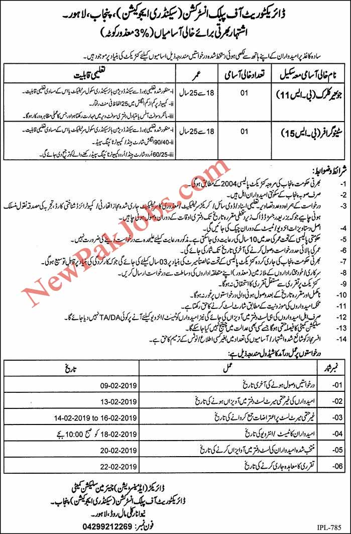mazoor afrad jobs