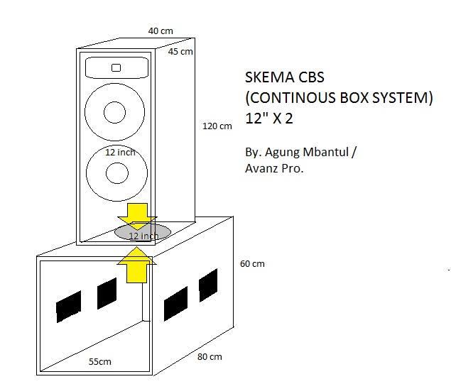 skeama box cbs 12 inci