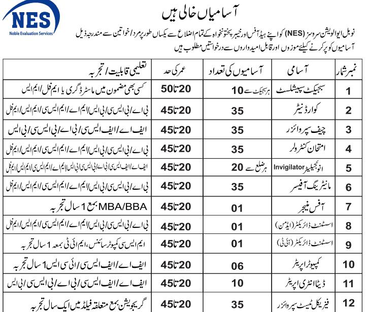 Noble Evaluation Services NES Peshawar Jobs 2021 in Pakistan