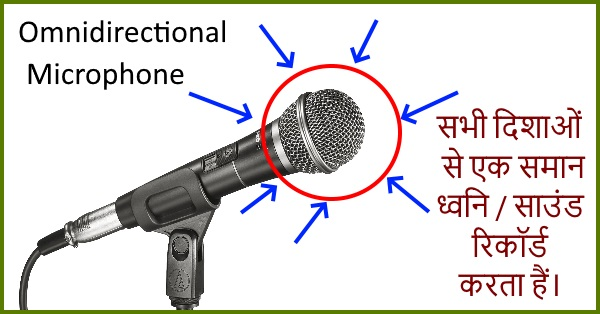 omnidirectional-microphone-polar-pattern-information-in-hindi