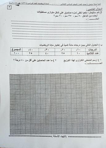 ورق إمتحانات الرياضيات للصف السادس الإبتدائي ترم أول إدارة المنتزة التعليمية