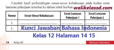 Kunci jawaban bahasa indonesia paket 1. Kunci Jawaban Bahasa Indonesia Kelas 12 Halaman 14 15 Buku Wali Kelas Sd