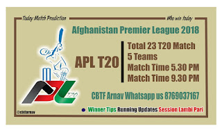 Today Match Prediction Kandahar Kings vs Nangarhar Leopards APL T20 2nd Match