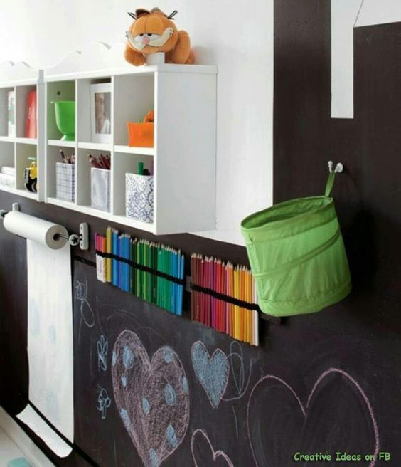 fuente creative ideas - Pared De Pizarra