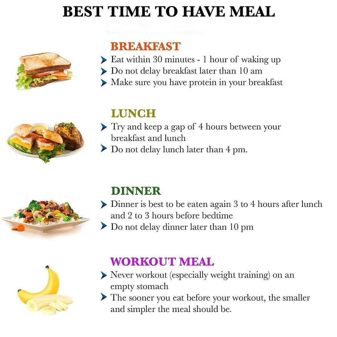 4 Amazing Tips On What and When to Eat in Your Workout Schedule