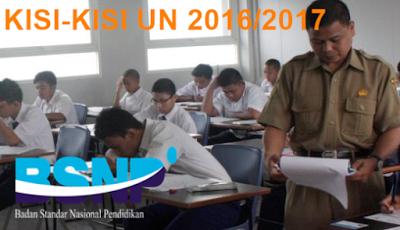 Kisi Kisi Skl Ujian Nasional 2017 Guru Madrasah