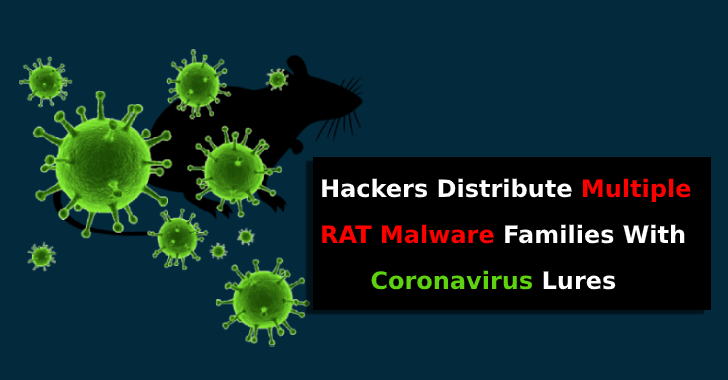 Hackers Distribute Multiple RAT Malware Families with Coronavirus Lures Via Weaponized Word Documents