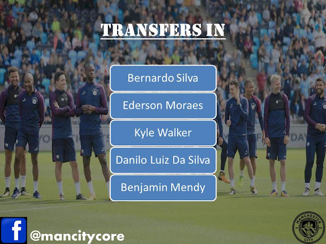 manchester-city-Transfer-in-2017-2018