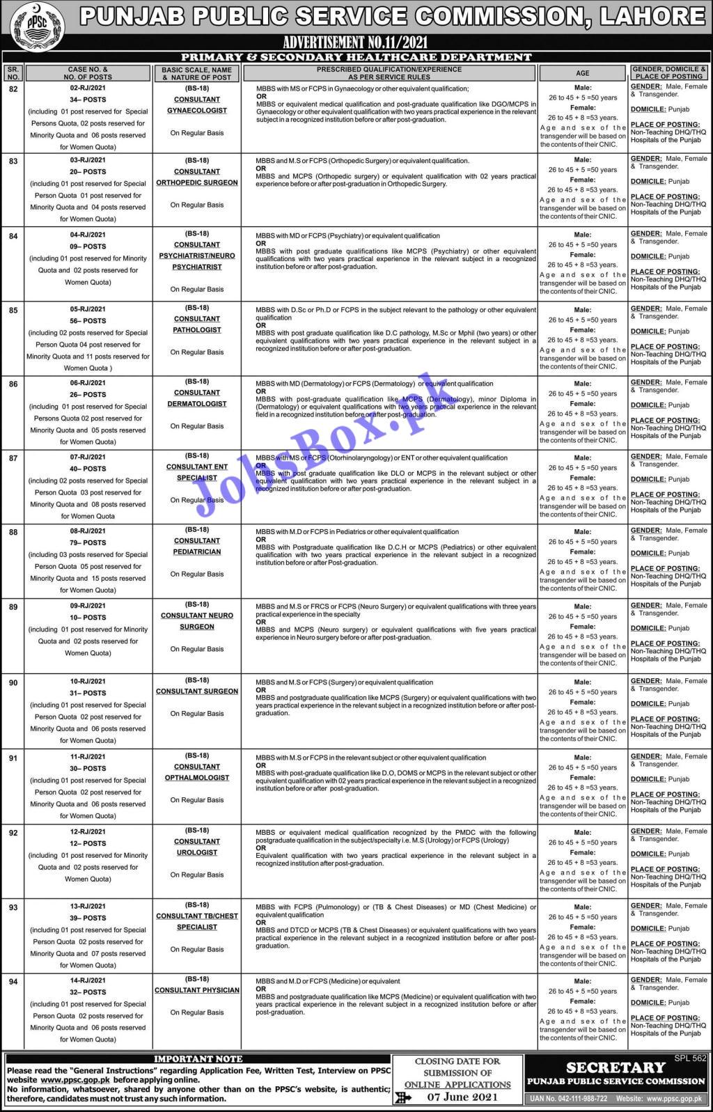 Latest Punjab Public Service Commission PPSC Ad No 11 Jobs Advertisement 2021