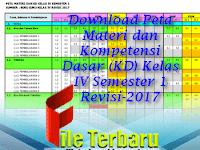 Download Peta Materi dan Kompetensi Dasar (KD) Kelas IV Semester 1 Revisi 2017