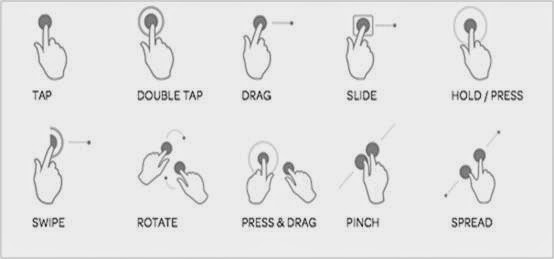 Mobile app gestures
