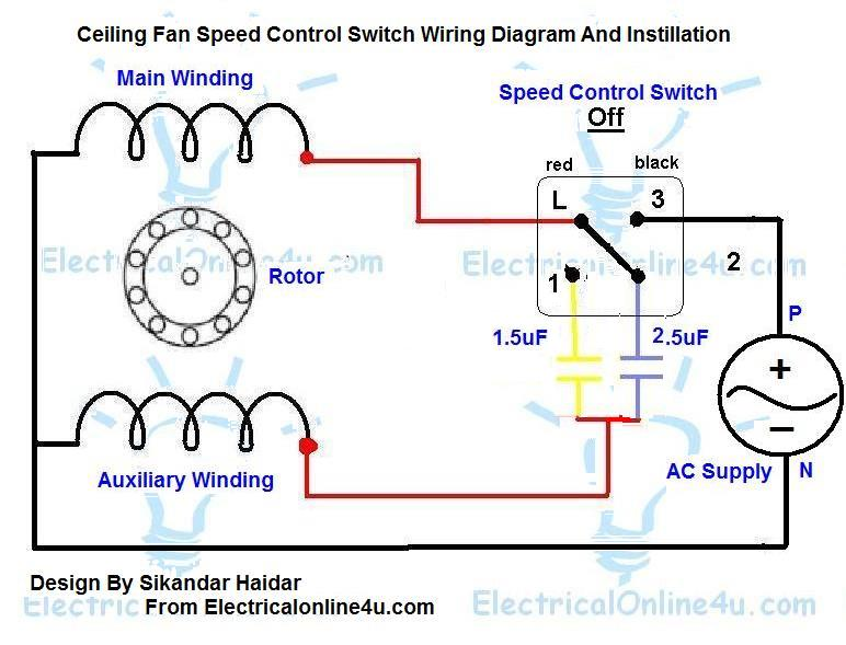 Wiring Diagram Of Ceiling Fan With Regulator : Ceiling fan speed control switch wiring diagram