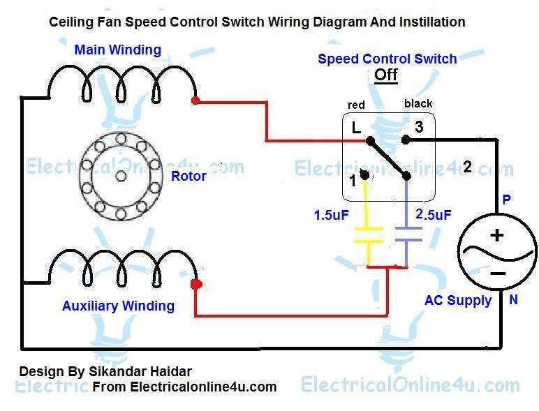 Wiring Diagram For A Bathroom Fan Wiring Diagram