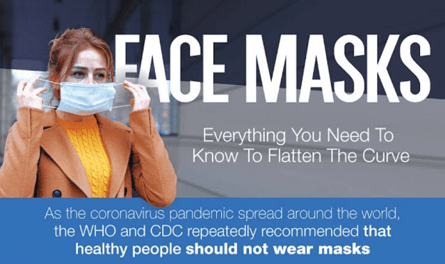 Face Masks: Everything You Need To Know To Flatten The Curve #infographic