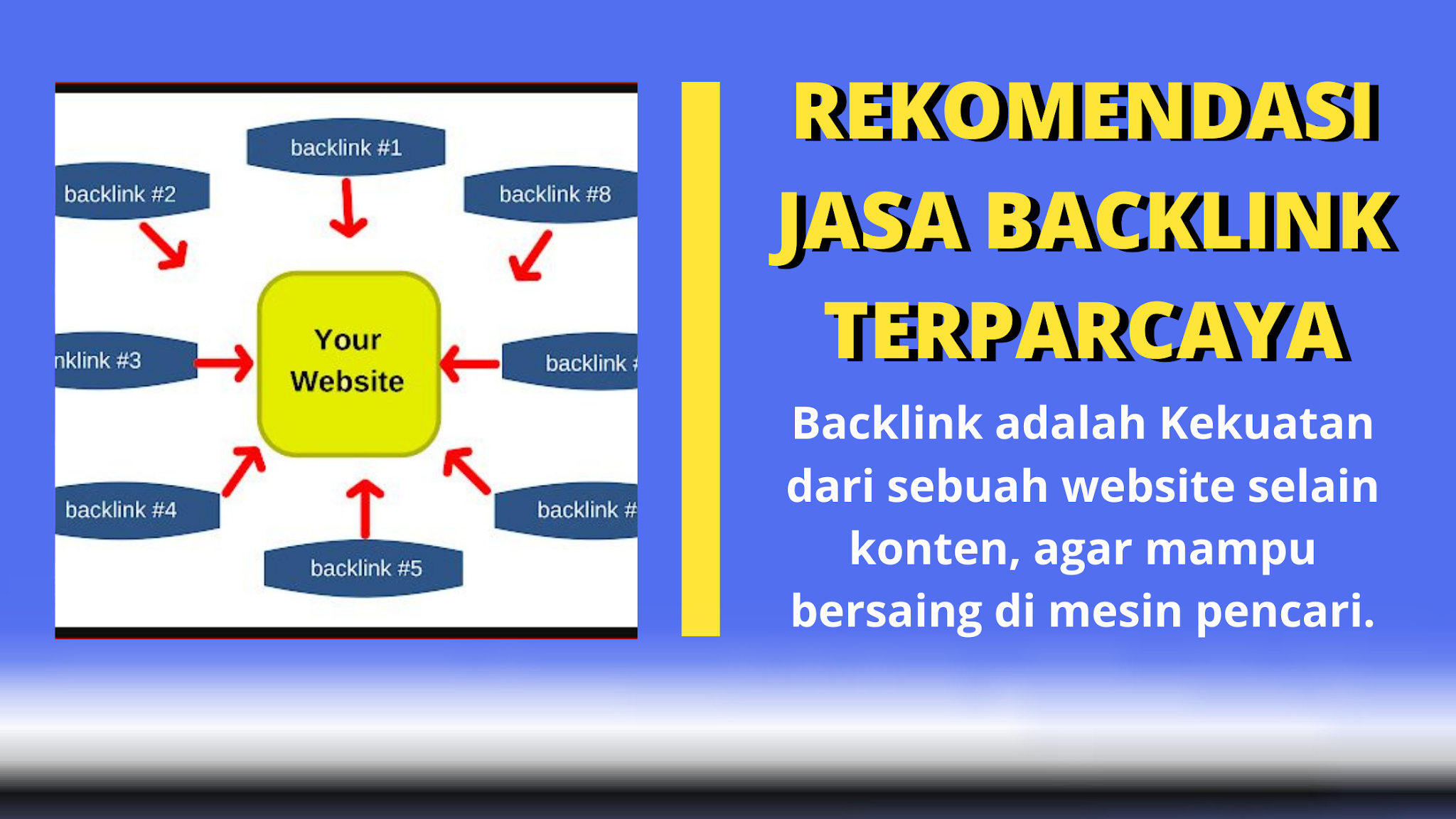 Jasa Backlink Murah Terpercaya