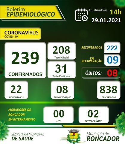 Boletim Epidemiológico de Roncador em 29 de janeiro
