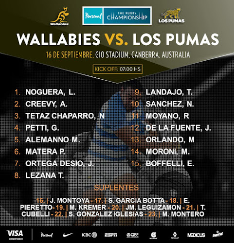 Formación de Los Pumas para enfrentar a Los Wallabies
