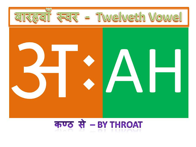 hindi alphabets with english pronunciation