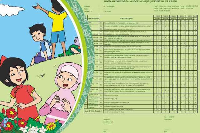 Pemetaan KD Kelas 5-1