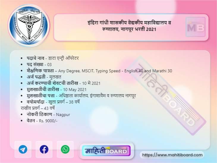 IGGMC Nagpur Recruitment 2021