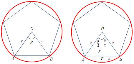 Polígono-inscrito-a-una-circunferencia
